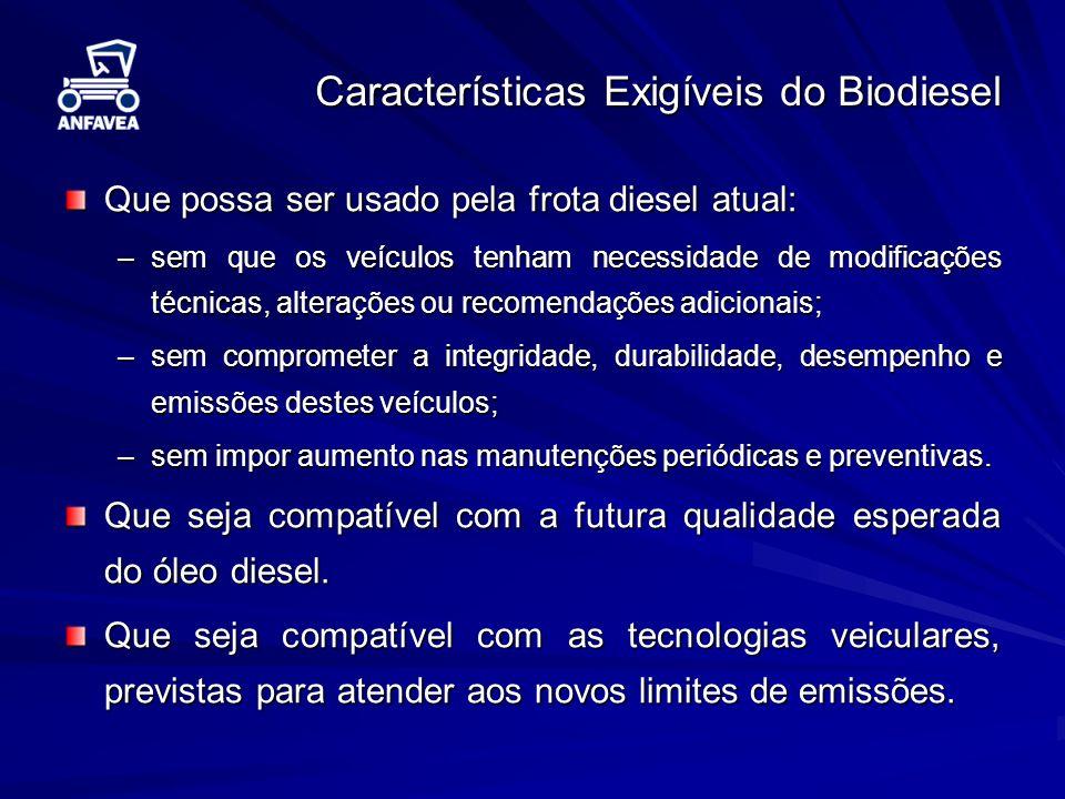 Características Exigíveis do Biodiesel Que possa ser usado pela frota diesel atual: –sem que os veículos tenham necessidade de modificações técnicas,