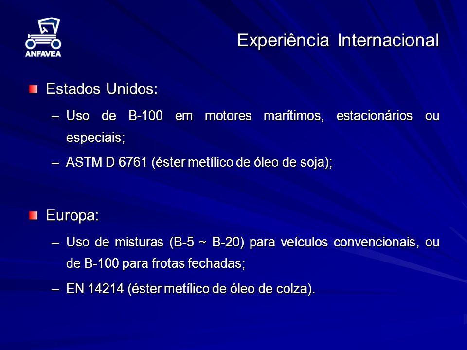 Experiência Internacional Estados Unidos: –Uso de B-100 em motores marítimos, estacionários ou especiais; –ASTM D 6761 (éster metílico de óleo de soja