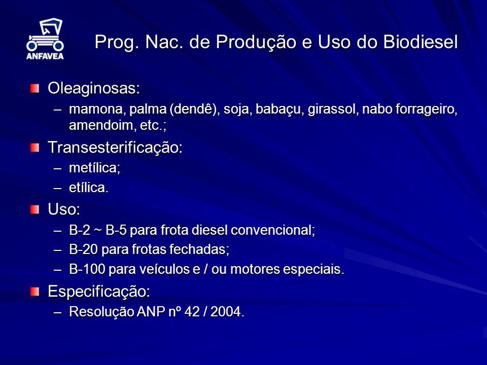 Prog. Nac. de Produção e Uso do Biodiesel Oleaginosas: –mamona, palma (dendê), soja, babaçu, girassol, nabo forrageiro, amendoim, etc.; Transesterific