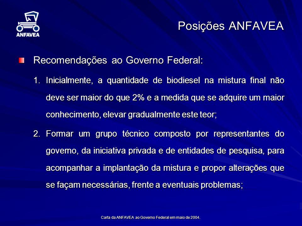Carta da ANFAVEA ao Governo Federal em maio de 2004. Posições ANFAVEA Recomendações ao Governo Federal: 1.Inicialmente, a quantidade de biodiesel na m