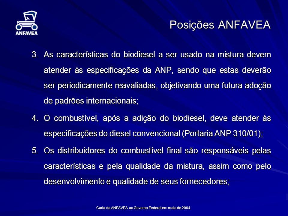 Carta da ANFAVEA ao Governo Federal em maio de 2004. Posições ANFAVEA 3.As características do biodiesel a ser usado na mistura devem atender às especi