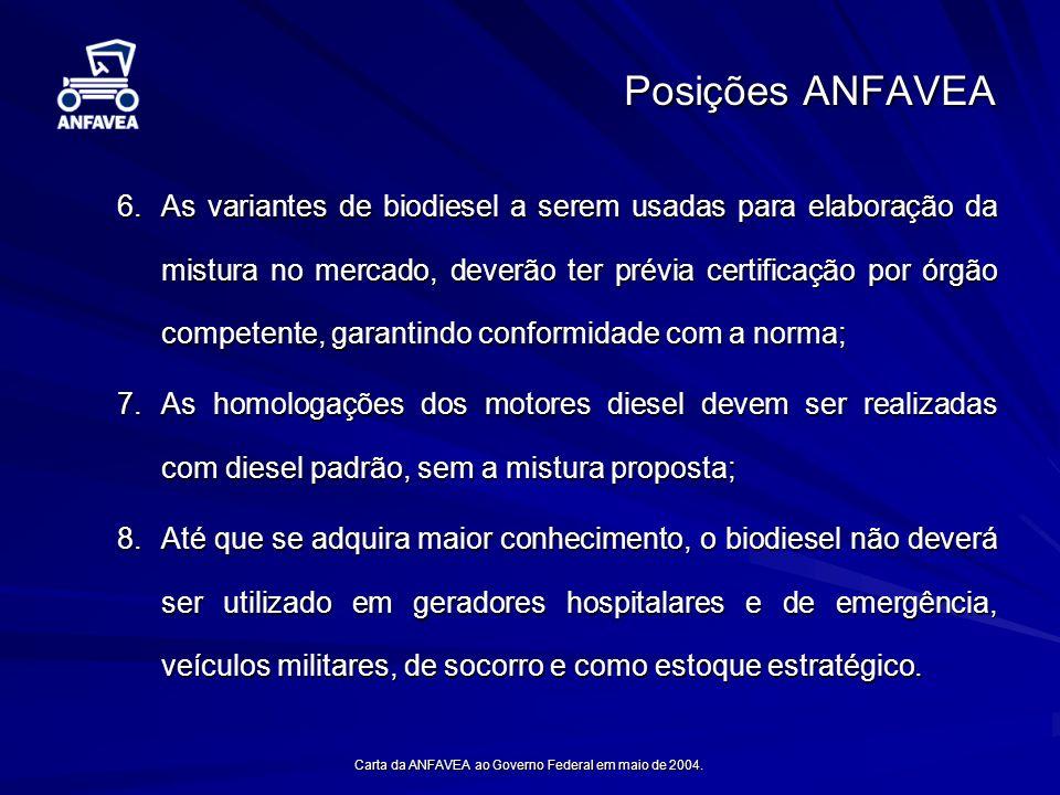 Carta da ANFAVEA ao Governo Federal em maio de 2004. Posições ANFAVEA 6.As variantes de biodiesel a serem usadas para elaboração da mistura no mercado