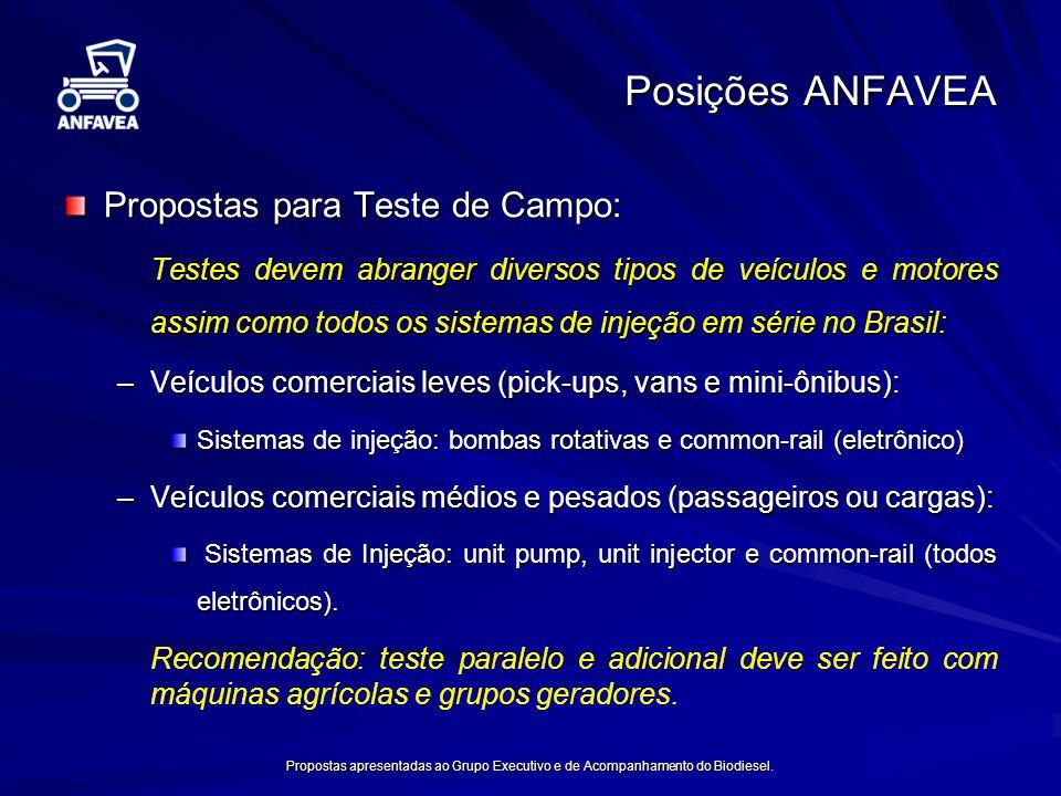 Propostas apresentadas ao Grupo Executivo e de Acompanhamento do Biodiesel. Posições ANFAVEA Propostas para Teste de Campo: Testes devem abranger dive