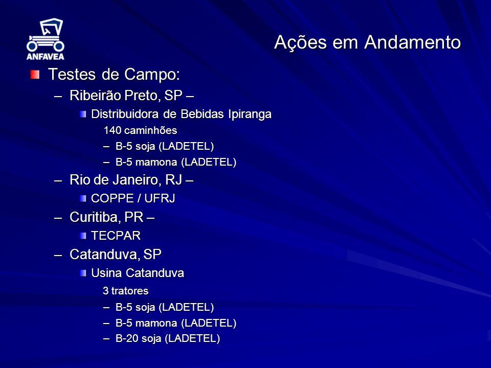 Ações em Andamento Testes de Campo: –Ribeirão Preto, SP – Distribuidora de Bebidas Ipiranga 140 caminhões –B-5 soja (LADETEL) –B-5 mamona (LADETEL) –R