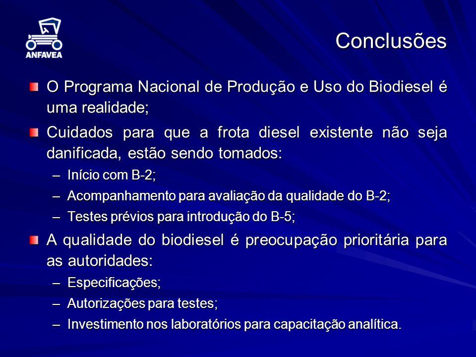 Conclusões O Programa Nacional de Produção e Uso do Biodiesel é uma realidade; Cuidados para que a frota diesel existente não seja danificada, estão s