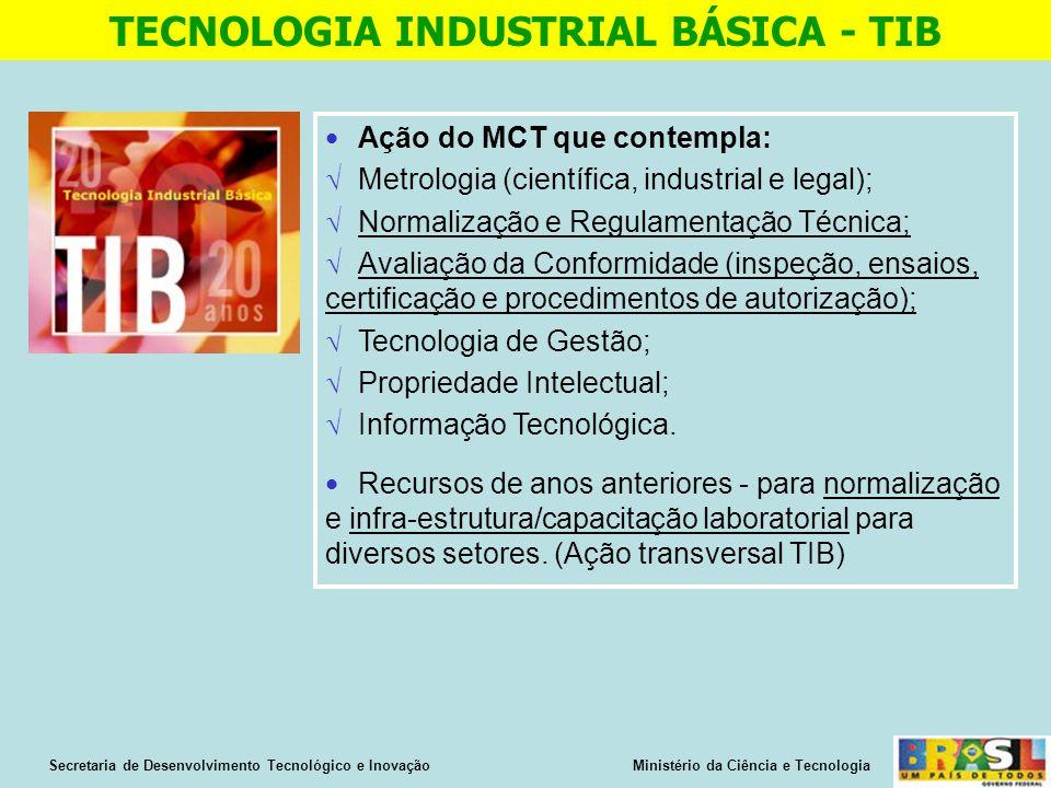Ação do MCT que contempla: Metrologia (científica, industrial e legal); Normalização e Regulamentação Técnica; Avaliação da Conformidade (inspeção, ensaios, certificação e procedimentos de autorização); Tecnologia de Gestão; Propriedade Intelectual; Informação Tecnológica.