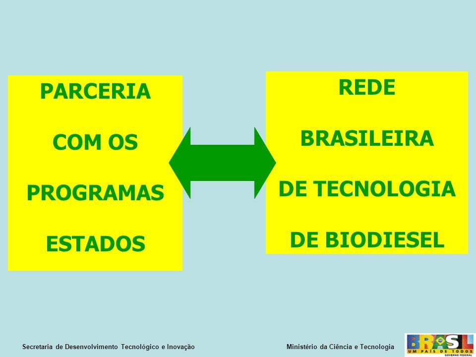 PARCERIA COM OS PROGRAMAS ESTADOS Secretaria de Desenvolvimento Tecnológico e Inovação Ministério da Ciência e Tecnologia REDE BRASILEIRA DE TECNOLOGIA DE BIODIESEL