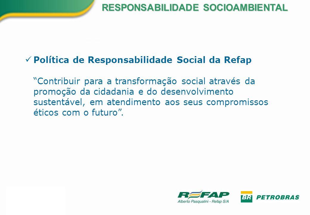 RESPONSABILIDADE SOCIOAMBIENTAL Política de Responsabilidade Social da Refap Contribuir para a transformação social através da promoção da cidadania e