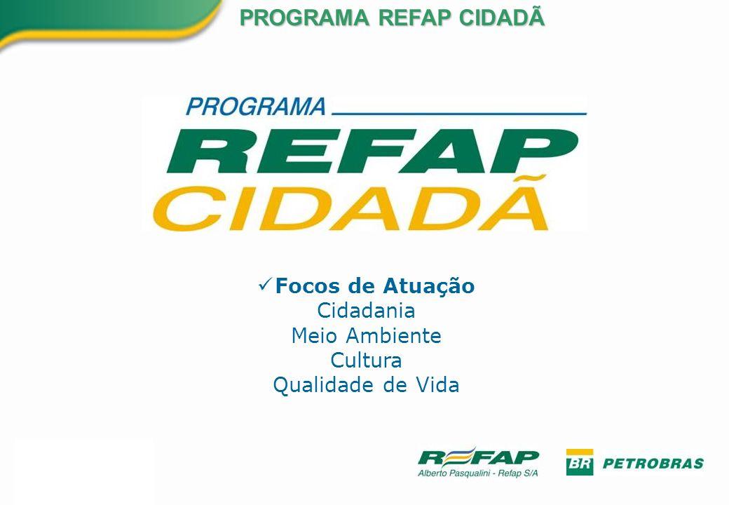 PROGRAMA REFAP CIDADÃ Focos de Atuação Cidadania Meio Ambiente Cultura Qualidade de Vida