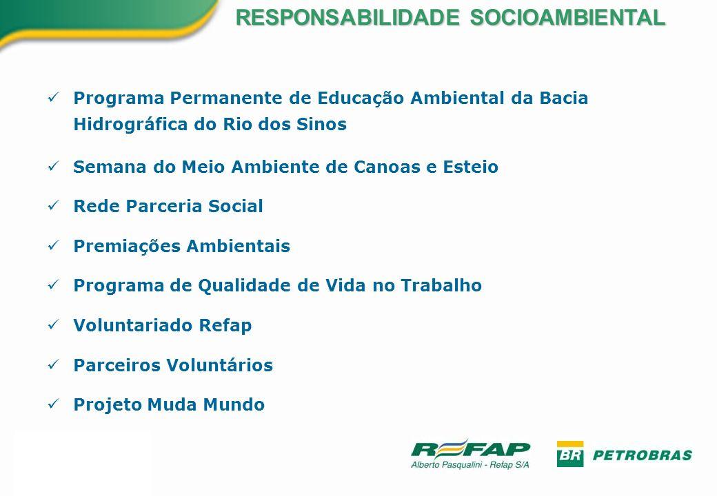 Programa Permanente de Educação Ambiental da Bacia Hidrográfica do Rio dos Sinos Semana do Meio Ambiente de Canoas e Esteio Rede Parceria Social Premi