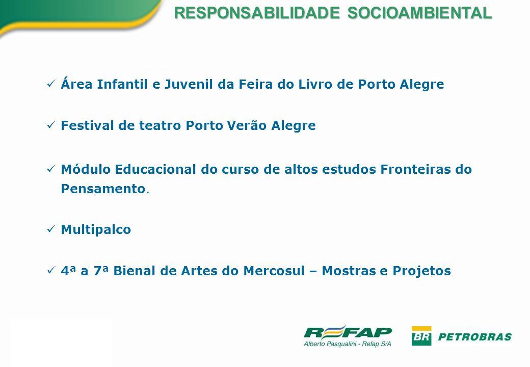 Área Infantil e Juvenil da Feira do Livro de Porto Alegre Festival de teatro Porto Verão Alegre Módulo Educacional do curso de altos estudos Fronteira