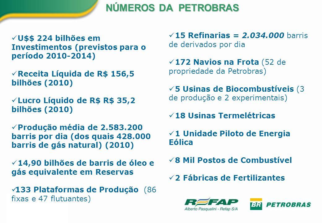 U$$ 224 bilhões em Investimentos (previstos para o período 2010-2014) Receita Líquida de R$ 156,5 bilhões (2010) Lucro Líquido de R$ R$ 35,2 bilhões (