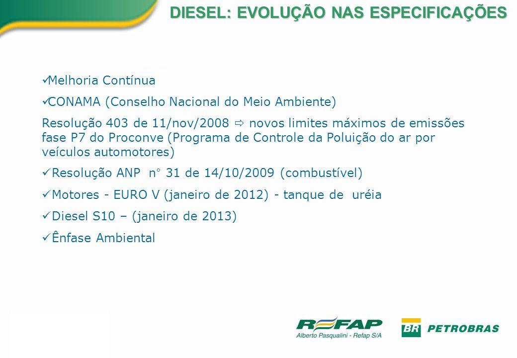 Melhoria Contínua CONAMA (Conselho Nacional do Meio Ambiente) Resolução 403 de 11/nov/2008 novos limites máximos de emissões fase P7 do Proconve (Prog
