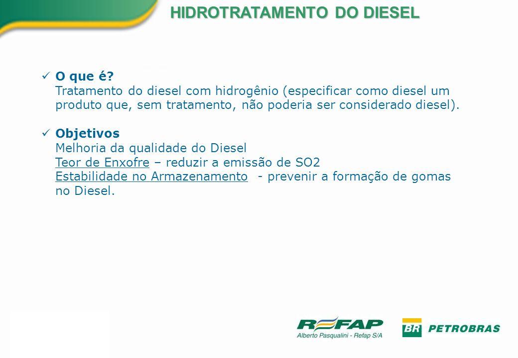 HIDROTRATAMENTO DO DIESEL O que é? Tratamento do diesel com hidrogênio (especificar como diesel um produto que, sem tratamento, não poderia ser consid