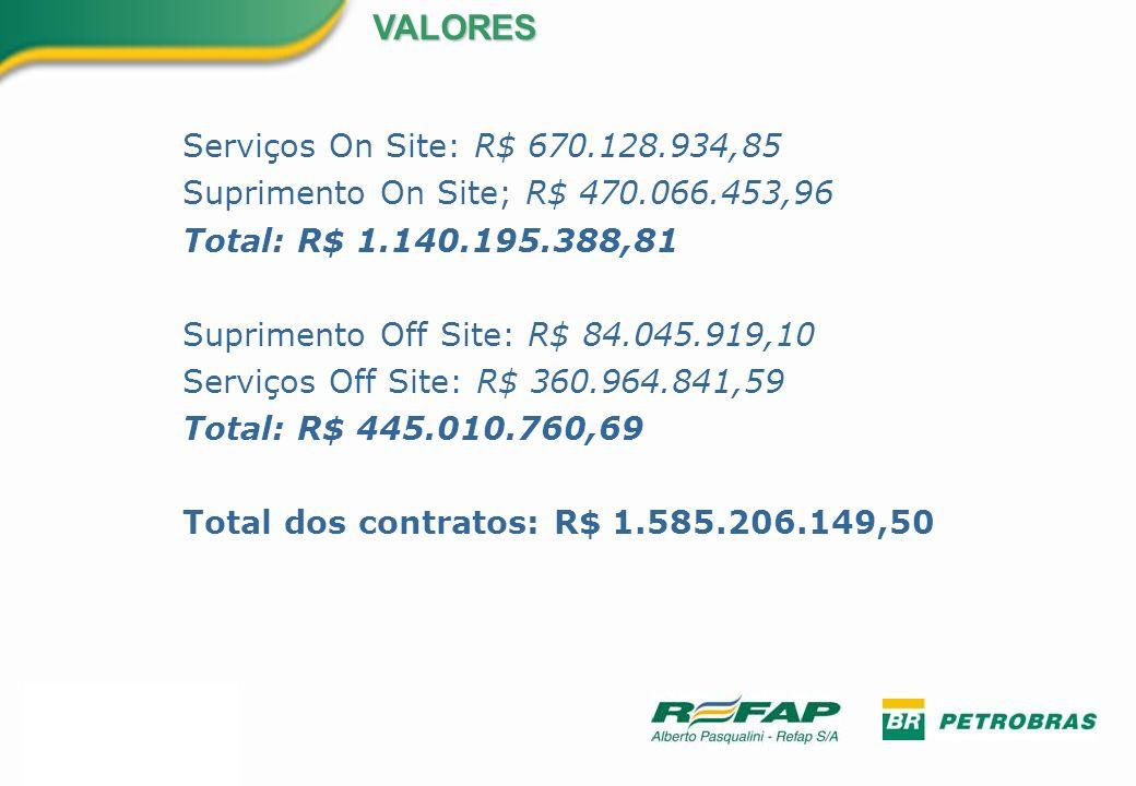 Serviços On Site: R$ 670.128.934,85 Suprimento On Site; R$ 470.066.453,96 Total: R$ 1.140.195.388,81 Suprimento Off Site: R$ 84.045.919,10 Serviços Of