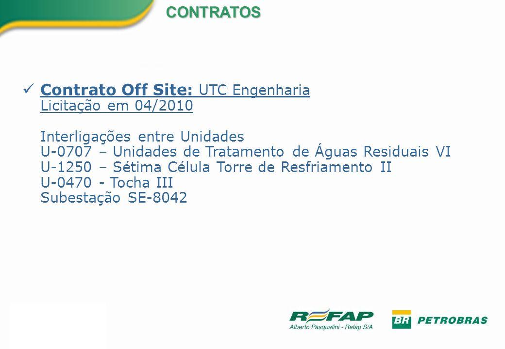 Contrato Off Site: UTC Engenharia Licitação em 04/2010 Interligações entre Unidades U-0707 – Unidades de Tratamento de Águas Residuais VI U-1250 – Sét
