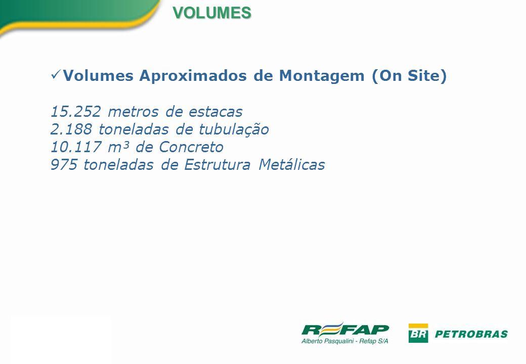 Volumes Aproximados de Montagem (On Site) 15.252 metros de estacas 2.188 toneladas de tubulação 10.117 m³ de Concreto 975 toneladas de Estrutura Metál