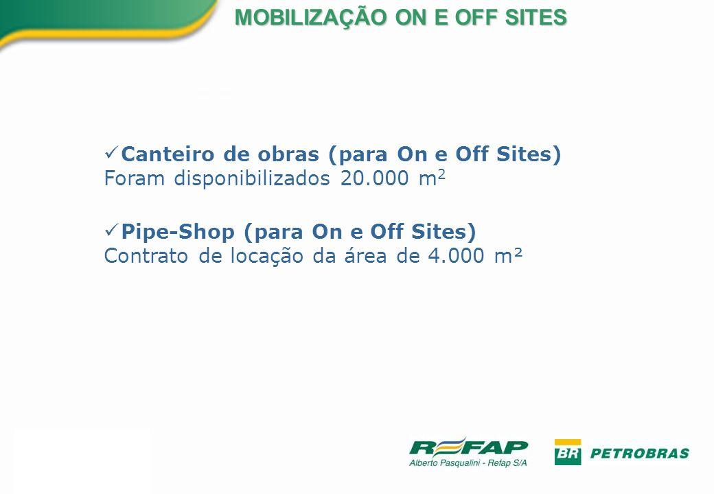 Canteiro de obras (para On e Off Sites) Foram disponibilizados 20.000 m 2 Pipe-Shop (para On e Off Sites) Contrato de locação da área de 4.000 m² MOBI