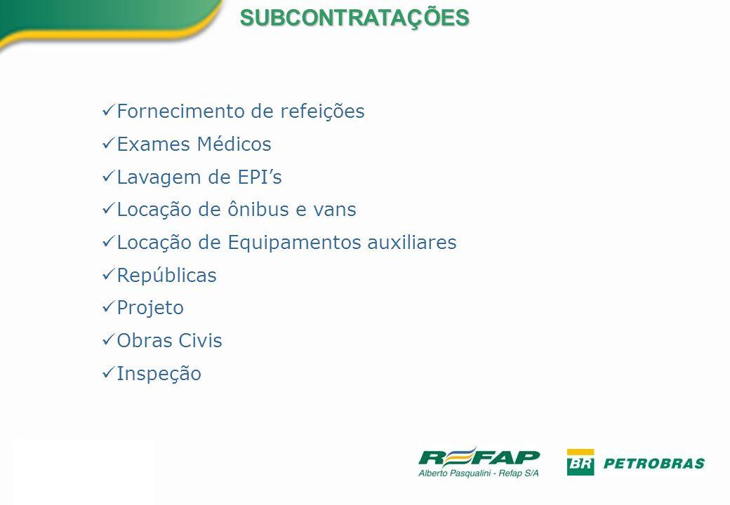 Fornecimento de refeições Exames Médicos Lavagem de EPIs Locação de ônibus e vans Locação de Equipamentos auxiliares Repúblicas Projeto Obras Civis In