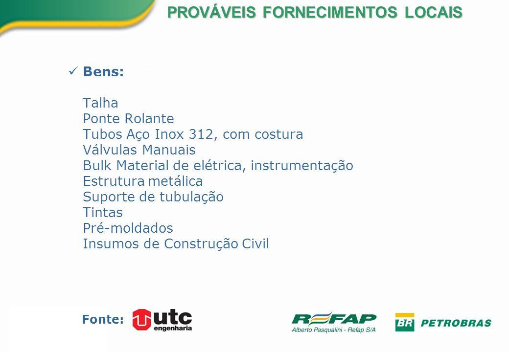Bens: Talha Ponte Rolante Tubos Aço Inox 312, com costura Válvulas Manuais Bulk Material de elétrica, instrumentação Estrutura metálica Suporte de tub