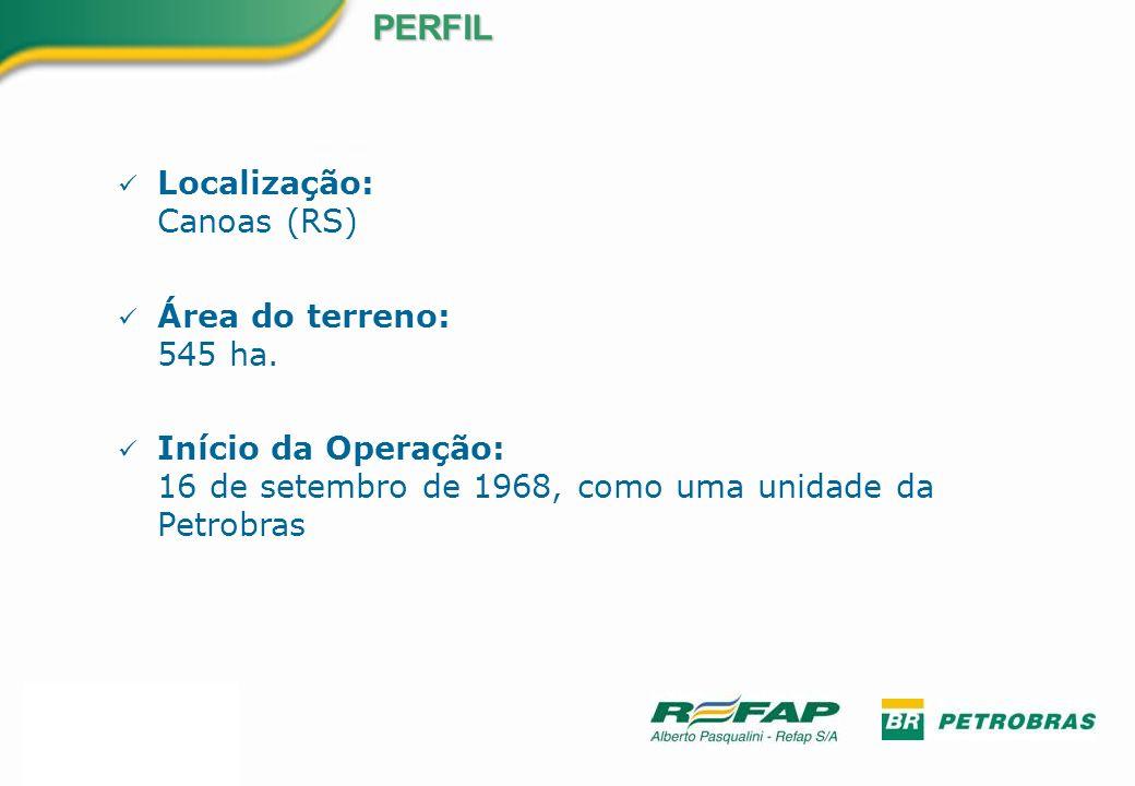 Localização: Canoas (RS) Área do terreno: 545 ha. Início da Operação: 16 de setembro de 1968, como uma unidade da PetrobrasPERFIL