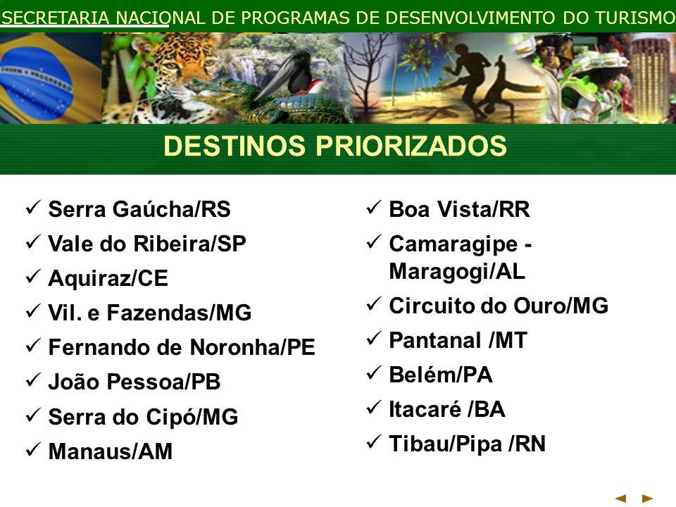 SECRETARIA NACIONAL DE PROGRAMAS DE DESENVOLVIMENTO DO TURISMO Boa Vista/RR Camaragipe - Maragogi/AL Circuito do Ouro/MG Pantanal /MT Belém/PA Itacaré /BA Tibau/Pipa /RN DESTINOS PRIORIZADOS Serra Gaúcha/RS Vale do Ribeira/SP Aquiraz/CE Vil.