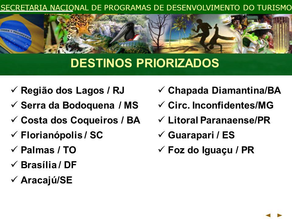 SECRETARIA NACIONAL DE PROGRAMAS DE DESENVOLVIMENTO DO TURISMO Chapada Diamantina/BA Circ.