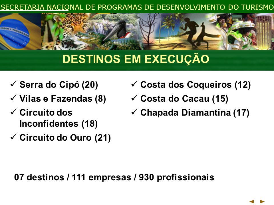 SECRETARIA NACIONAL DE PROGRAMAS DE DESENVOLVIMENTO DO TURISMO Costa dos Coqueiros (12) Costa do Cacau (15) Chapada Diamantina (17) DESTINOS EM EXECUÇÃO Serra do Cipó (20) Vilas e Fazendas (8) Circuito dos Inconfidentes (18) Circuito do Ouro (21) 07 destinos / 111 empresas / 930 profissionais