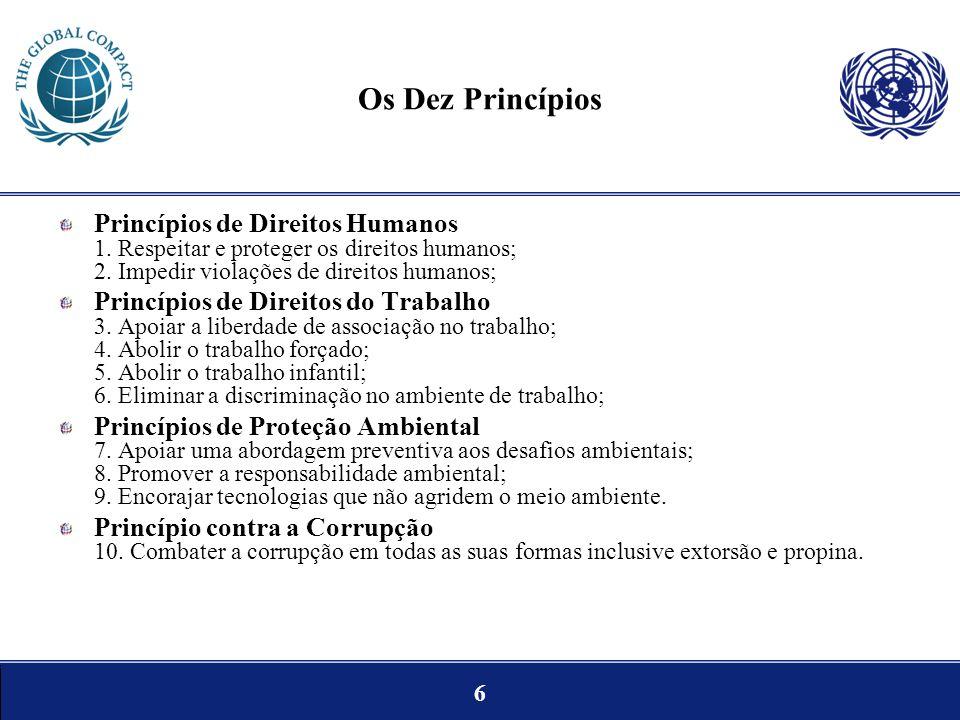 6 Os Dez Princípios Princípios de Direitos Humanos 1. Respeitar e proteger os direitos humanos; 2. Impedir violações de direitos humanos; Princípios d