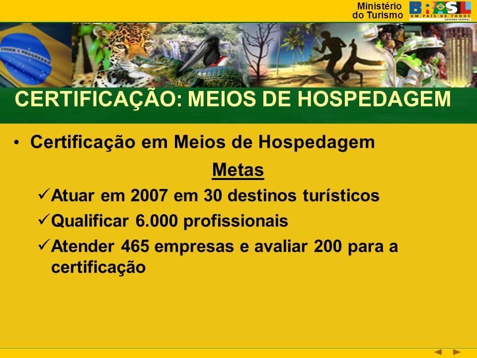 Ministério do Turismo Certificação em Meios de Hospedagem Metas Atuar em 2007 em 30 destinos turísticos Qualificar 6.000 profissionais Atender 465 empresas e avaliar 200 para a certificação CERTIFICAÇÃO: MEIOS DE HOSPEDAGEM