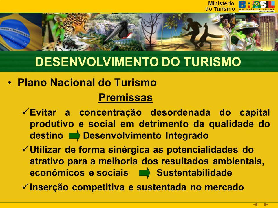Ministério do Turismo Plano Nacional do Turismo Programas Desenvolvimento Regional - Roteiros do Brasil, PRODETUR e PROECOTUR Qualificação Profissional e Empresarial Incentivo à Certificação Infra-estrutura Promoção e Marketing DESENVOLVIMENTO DO TURISMO