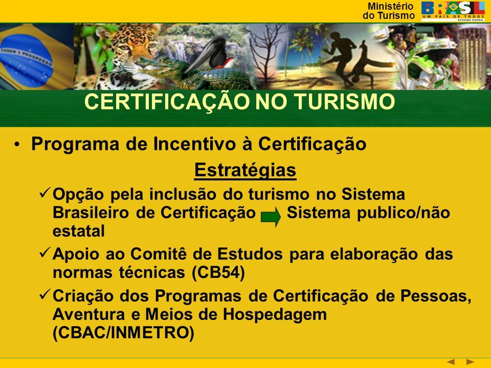 Ministério do Turismo Programa de Incentivo à Certificação Estratégias Opção pela inclusão do turismo no Sistema Brasileiro de Certificação Sistema publico/não estatal Apoio ao Comitê de Estudos para elaboração das normas técnicas (CB54) Criação dos Programas de Certificação de Pessoas, Aventura e Meios de Hospedagem (CBAC/INMETRO) CERTIFICAÇÃO NO TURISMO