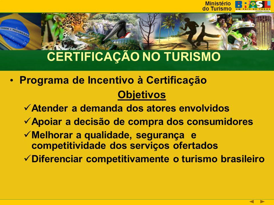 Ministério do Turismo Programa de Incentivo à Certificação Objetivos Atender a demanda dos atores envolvidos Apoiar a decisão de compra dos consumidores Melhorar a qualidade, segurança e competitividade dos serviços ofertados Diferenciar competitivamente o turismo brasileiro CERTIFICAÇÃO NO TURISMO