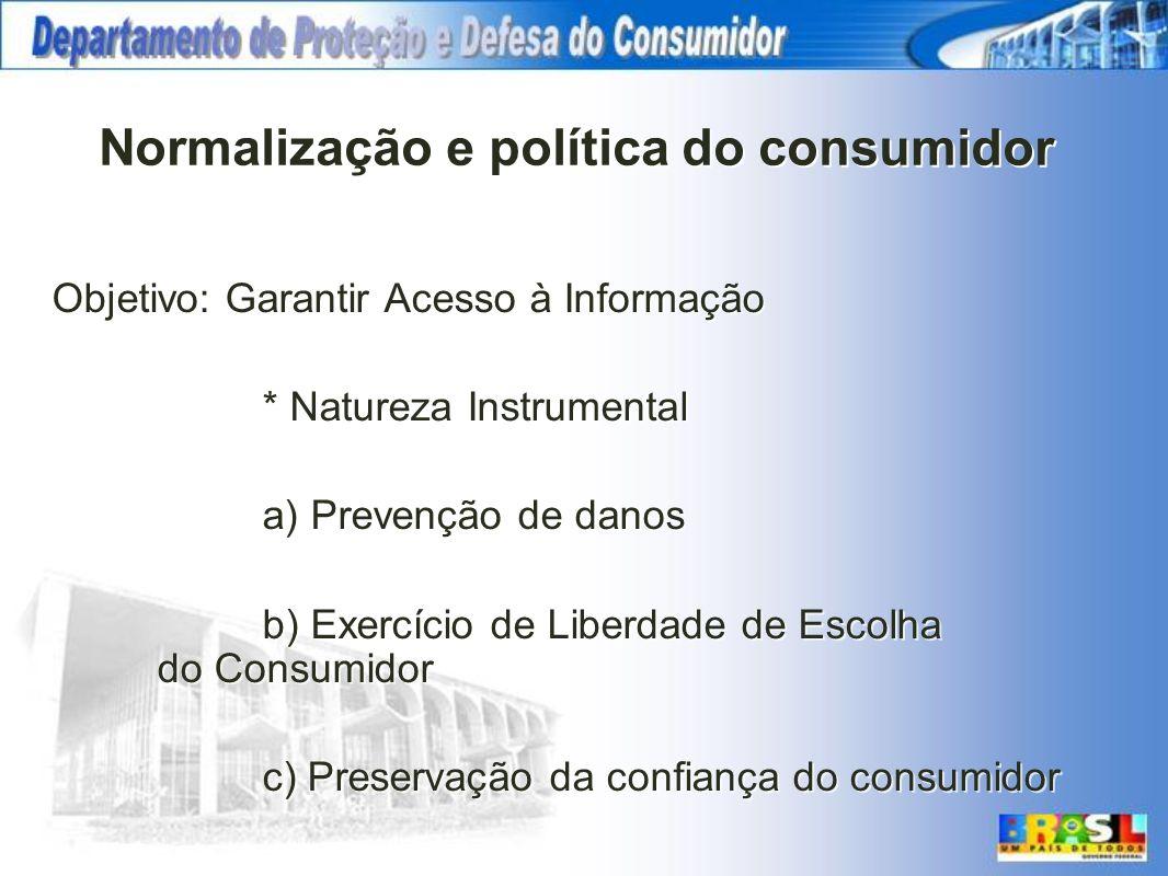Normalização e política do consumidor Objetivo: Garantir Acesso à Informação * Natureza Instrumental a) Prevenção de danos b) Exercício de Liberdade d