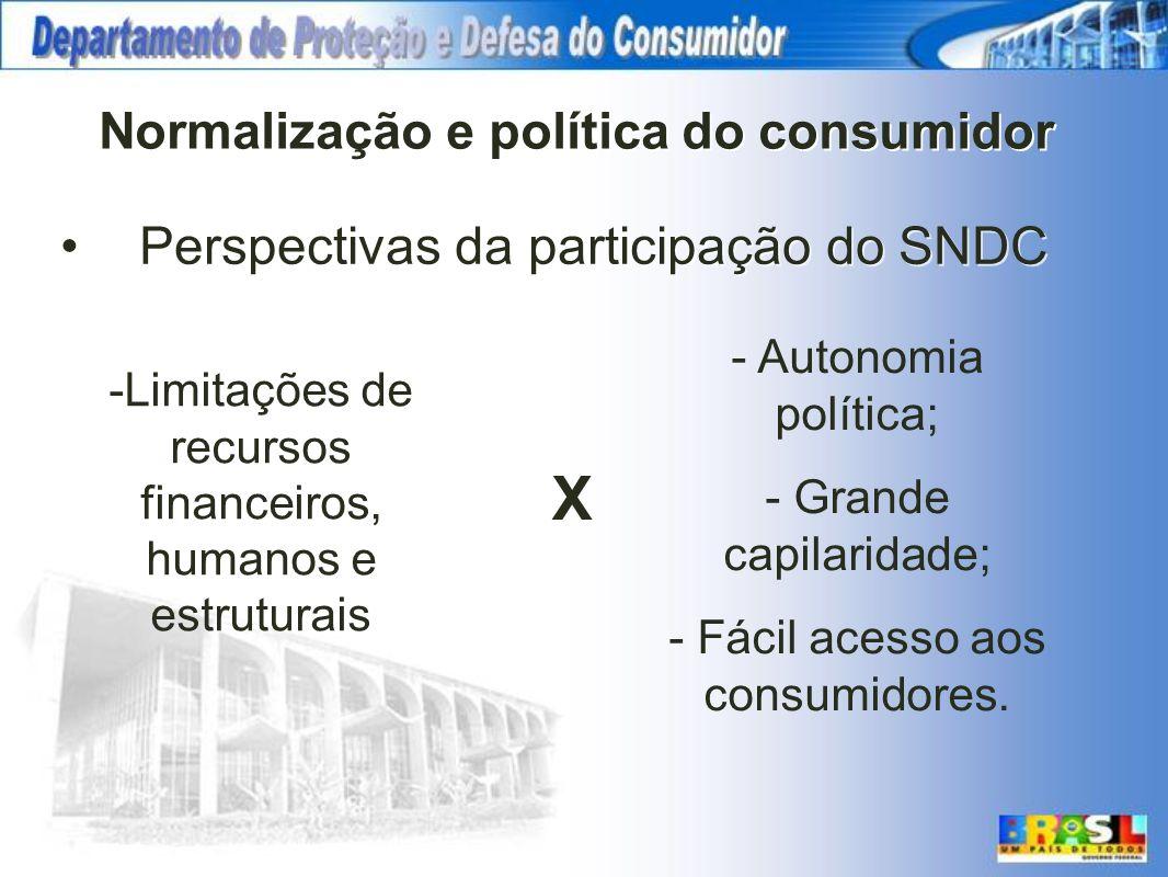 Normalização e política do consumidor Perspectivas da participação do SNDC -Limitações de recursos financeiros, humanos e estruturais - Autonomia polí