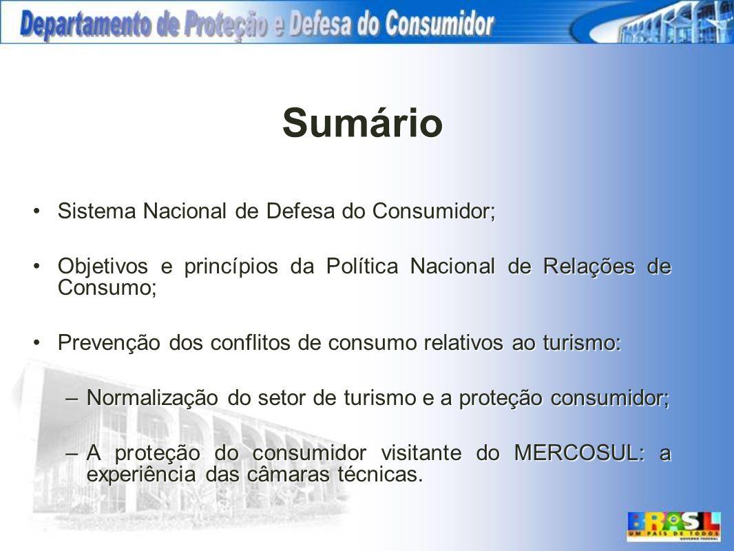 Sumário Sistema Nacional de Defesa do Consumidor; Objetivos e princípios da Política Nacional de Relações de Consumo; Prevenção dos conflitos de consu