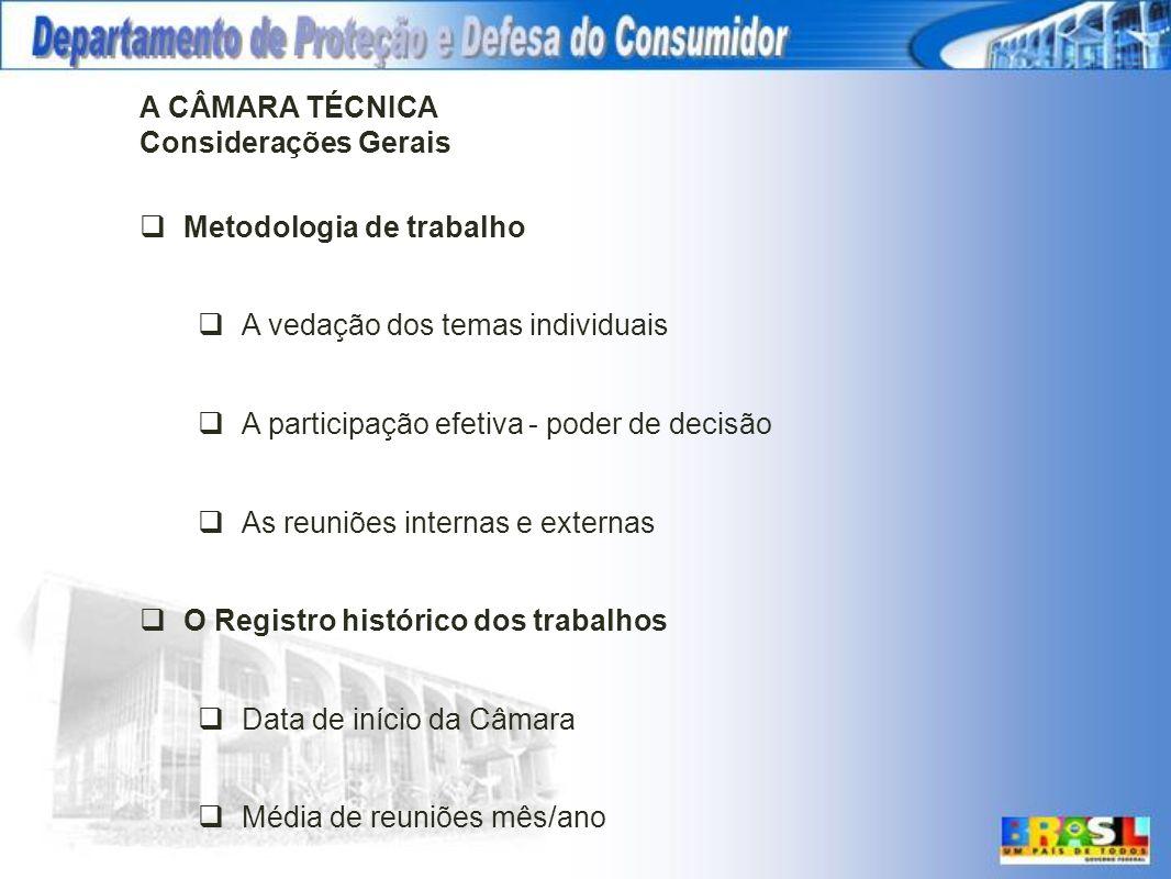 A CÂMARA TÉCNICA Considerações Gerais Metodologia de trabalho A vedação dos temas individuais A participação efetiva - poder de decisão As reuniões in
