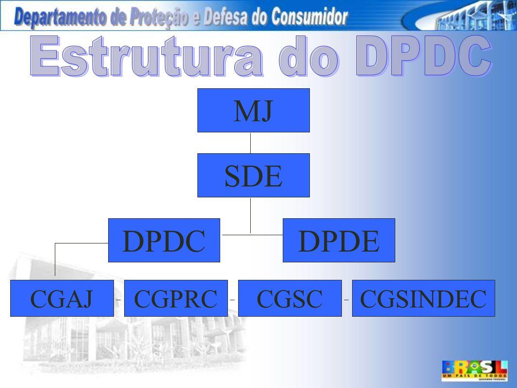 DPDC CGPRC DPDE SDE MJ CGAJCGSCCGSINDEC