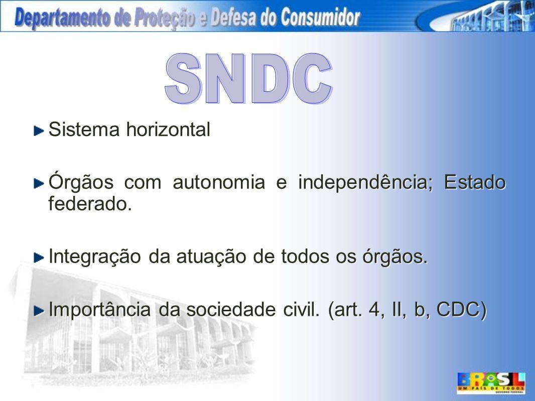 Sistema horizontal Órgãos com autonomia e independência; Estado federado. Integração da atuação de todos os órgãos. Importância da sociedade civil. (a