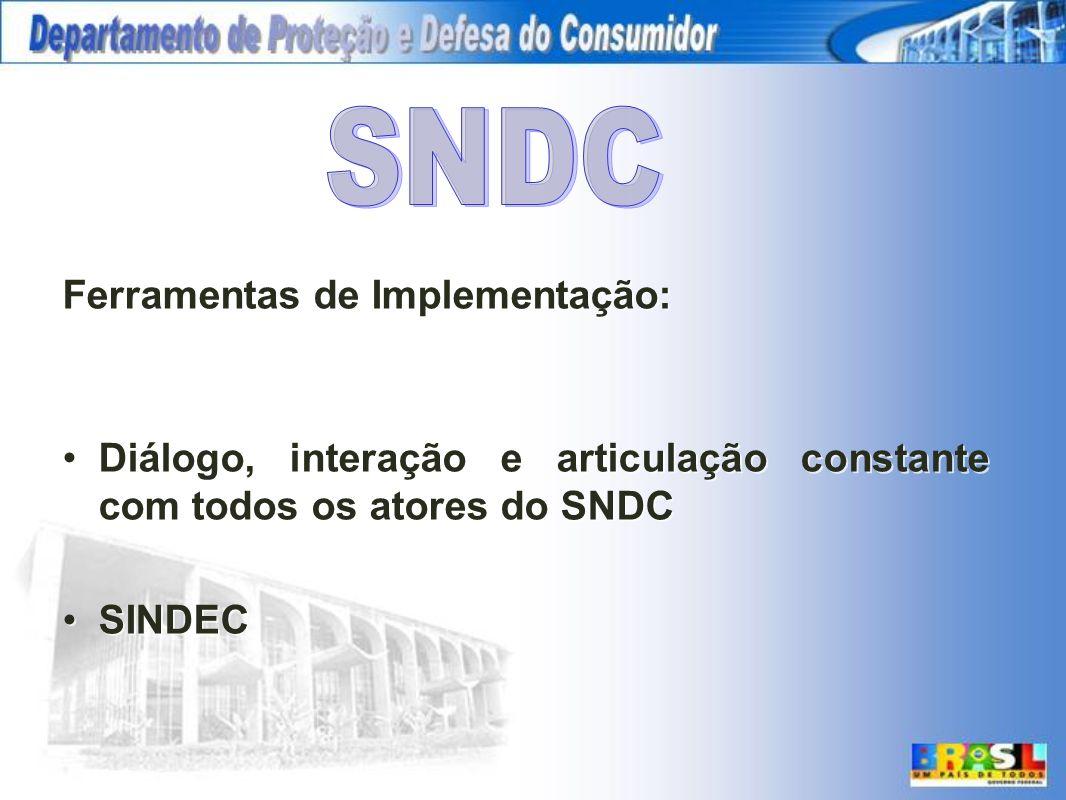 Ferramentas de Implementação: Diálogo, interação e articulação constante com todos os atores do SNDC SINDEC Ferramentas de Implementação: Diálogo, int