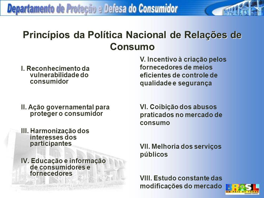 Princípios da Política Nacional de Relações de Consumo I. Reconhecimento da vulnerabilidade do consumidor II. Ação governamental para proteger o consu