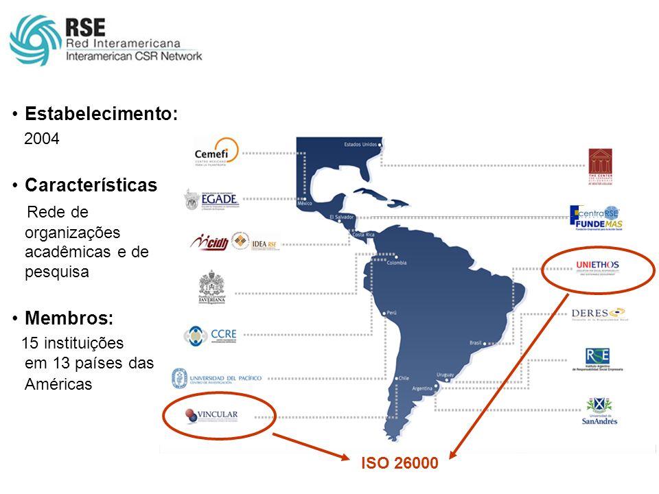 Estabelecimento: 2004 Características: Rede de organizações acadêmicas e de pesquisa Membros: 15 instituições em 13 países das Américas ISO 26000