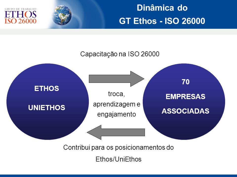 Dinâmica do GT Ethos - ISO 26000 ETHOS UNIETHOS 70 EMPRESAS ASSOCIADAS Capacitação na ISO 26000 Contribui para os posicionamentos do Ethos/UniEthos tr