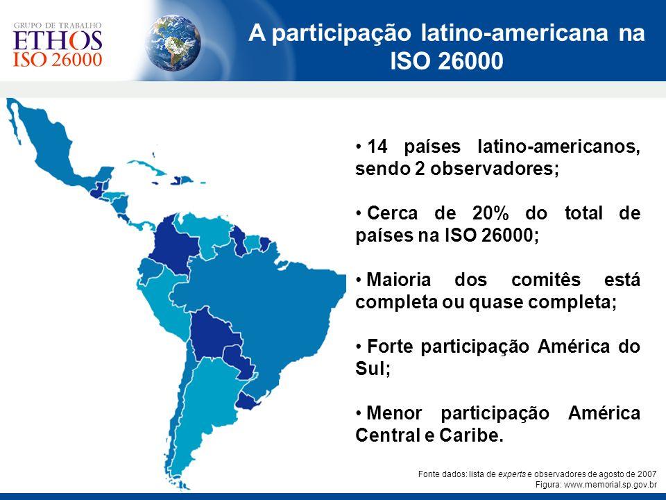 Fonte dados: lista de experts e observadores de agosto de 2007 Figura: www.memorial.sp.gov.br A participação latino-americana na ISO 26000 14 países l
