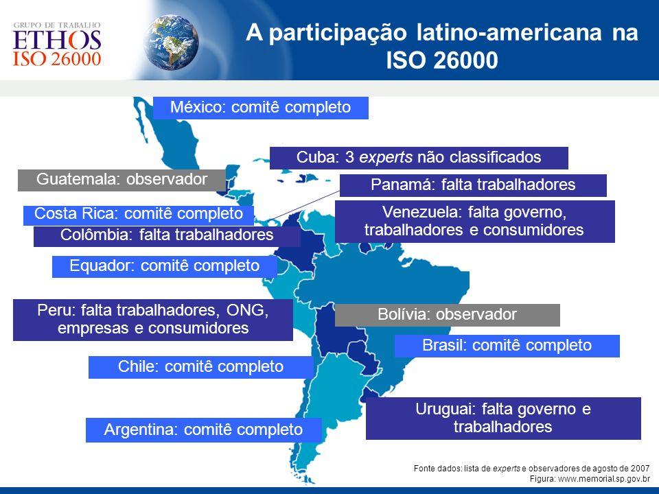 Argentina: comitê completo Chile: comitê completo Brasil: comitê completo Uruguai: falta governo e trabalhadores Colômbia: falta trabalhadores Panamá: