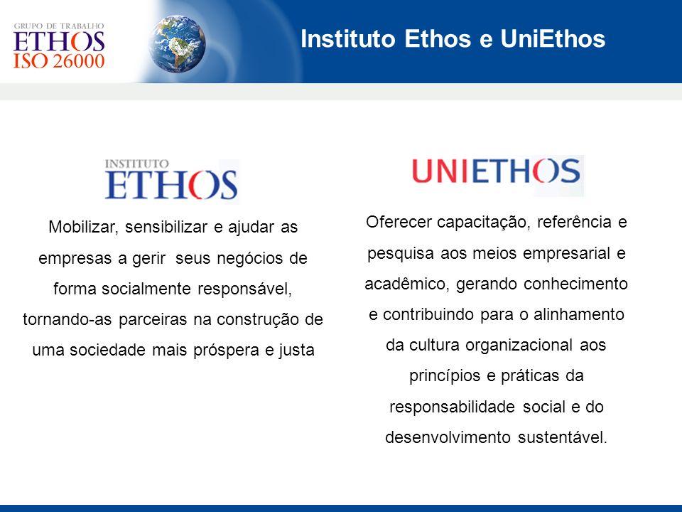 Dinâmica do GT Ethos - ISO 26000 ETHOS UNIETHOS 70 EMPRESAS ASSOCIADAS Capacitação na ISO 26000 Contribui para os posicionamentos do Ethos/UniEthos troca, aprendizagem e engajamento