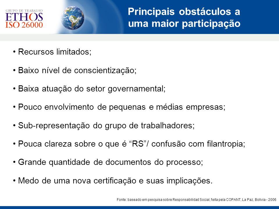 Fonte: baseado em pesquisa sobre Responsabilidad Social, feita pela COPANT, La Paz, Bolivia - 2006 Principais obstáculos a uma maior participação Recu