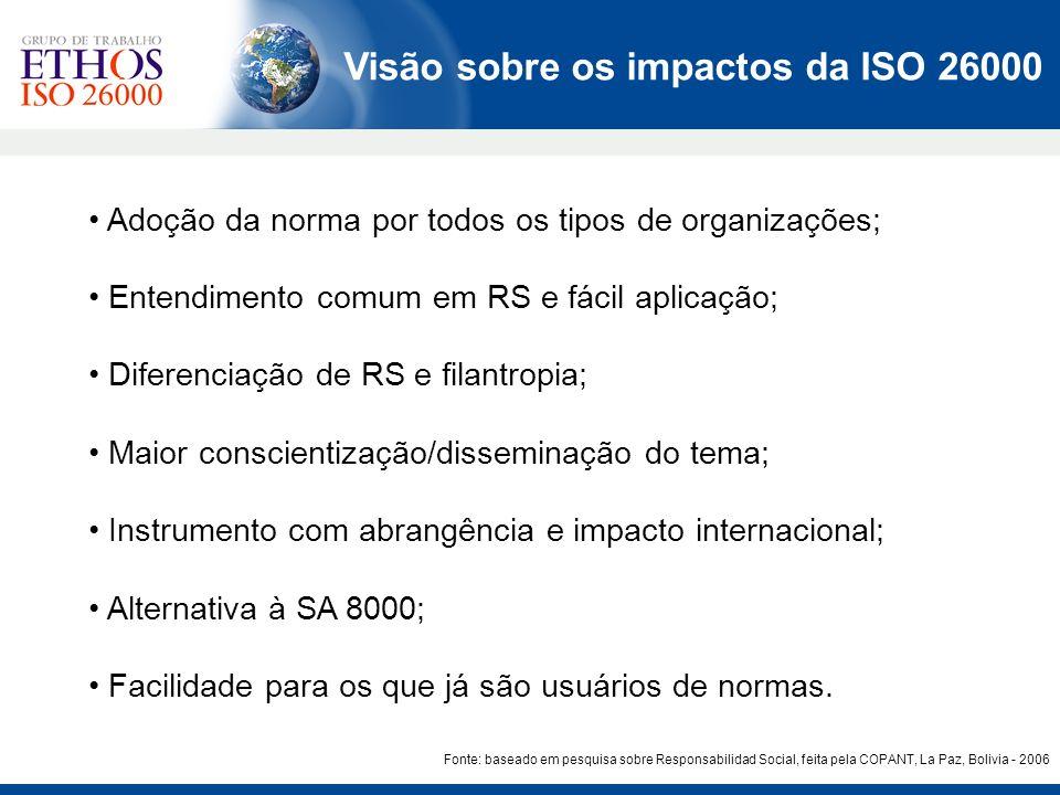Visão sobre os impactos da ISO 26000 Adoção da norma por todos os tipos de organizações; Entendimento comum em RS e fácil aplicação; Diferenciação de