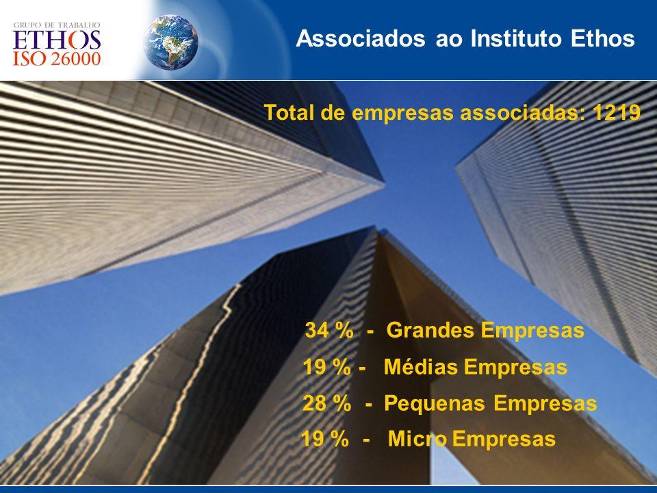Associados ao Instituto Ethos Total de empresas associadas: 1219 34 % - Grandes Empresas 19 % - Médias Empresas 28 % - Pequenas Empresas 19 % - Micro