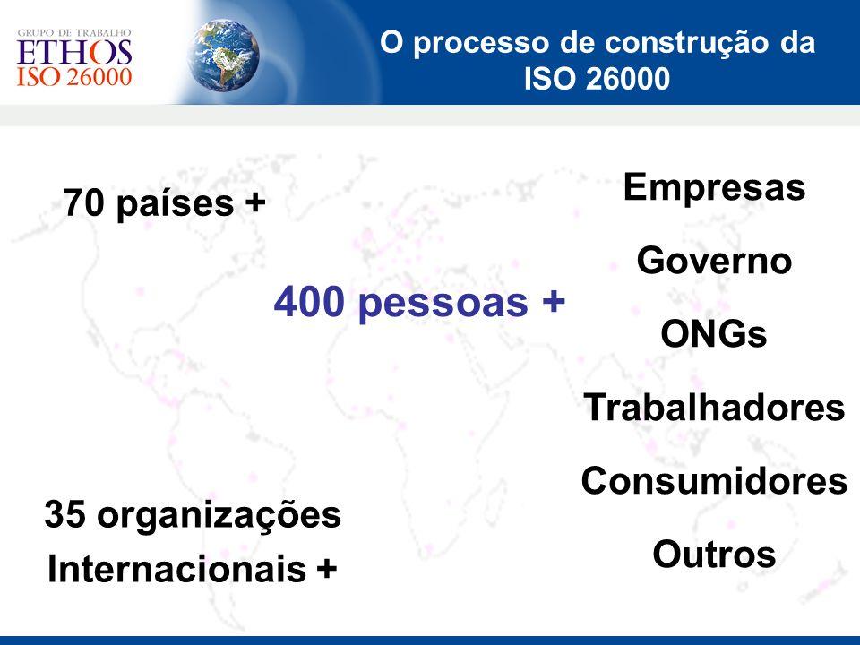 O processo de construção da ISO 26000 400 pessoas + Empresas Governo ONGs Trabalhadores Consumidores Outros 35 organizações Internacionais + 70 países